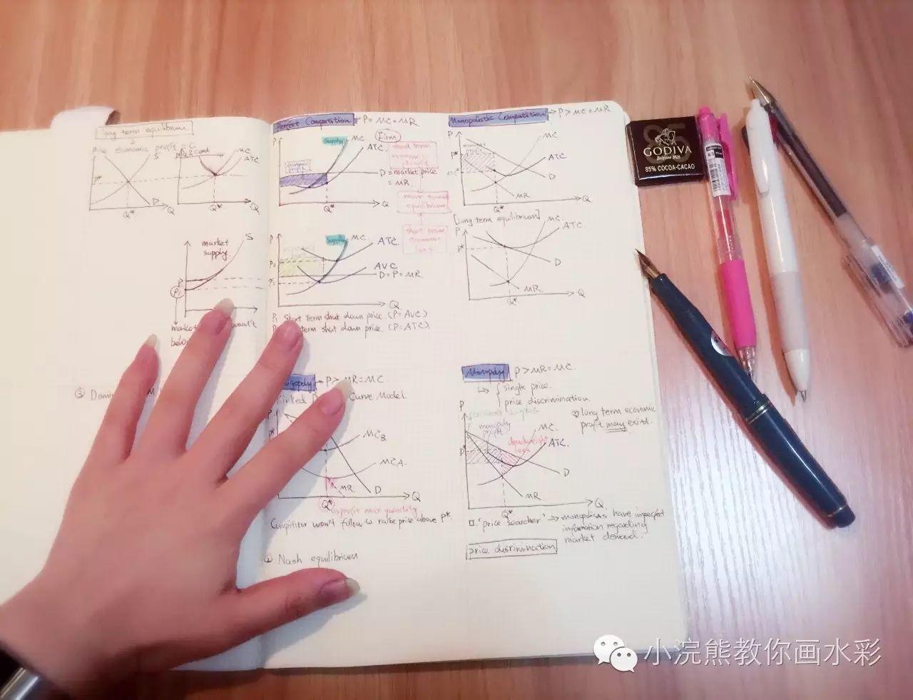 我花了一个月的时间画出了一本手绘CFA笔记你想看吗